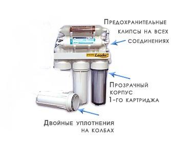 Leader RO 5 обратный осмос